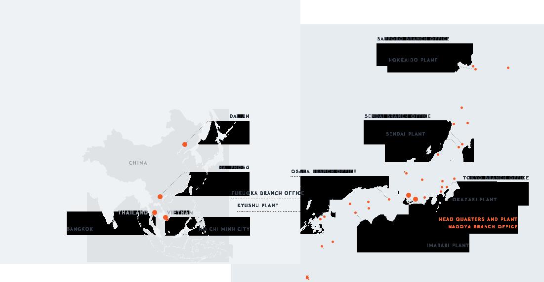 Network sites Image